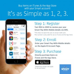 Pay-With-Mobile Step-by-Step