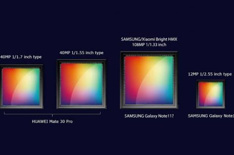 A Device With A Snapdragon 765 SoC With A 192MP Main Camera Is Suspected To Be On The Works