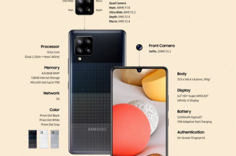 Samsung Galaxy A42 5G Poster Reveals Specifications